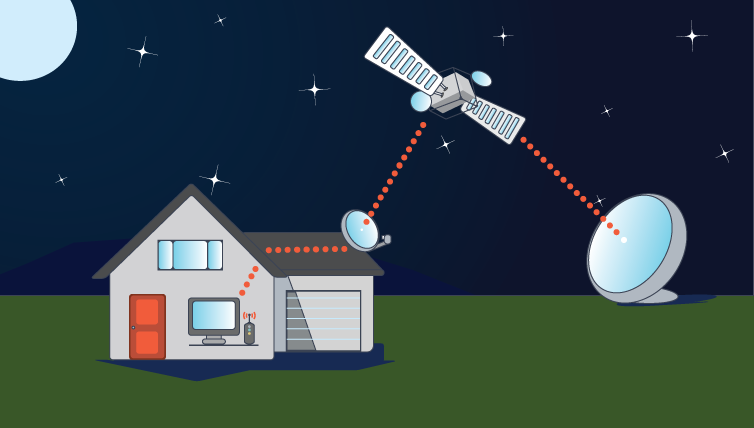 Internet via satélite: vantagens e desvantagens desse tipo de conexão